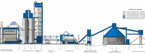 проектирование и рассчет промышленных сооружений